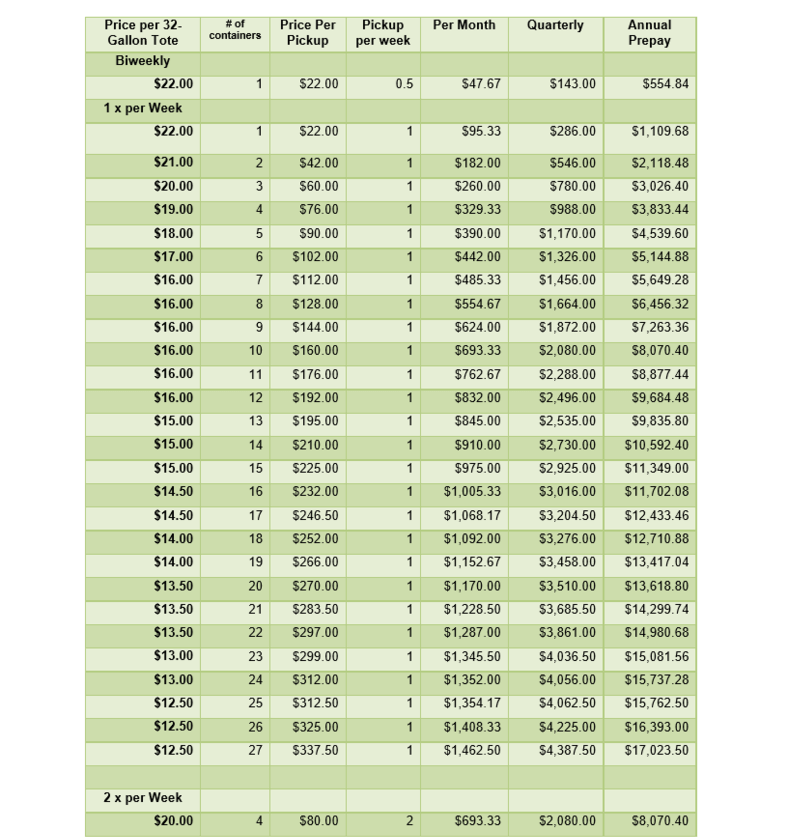 City of Evanston 32-gallon tote commercial service price chart