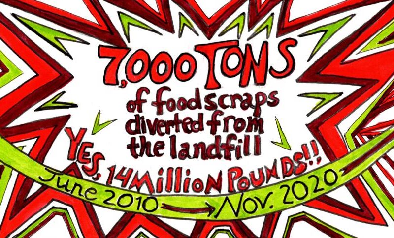 7000 Tons and Counting